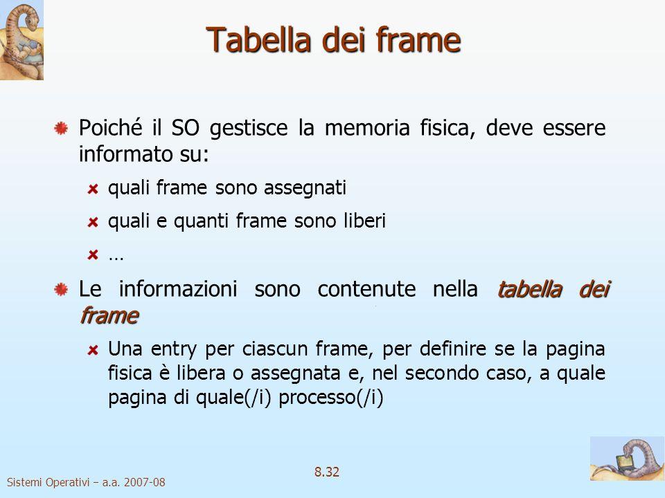 Tabella dei frame Poiché il SO gestisce la memoria fisica, deve essere informato su: quali frame sono assegnati.