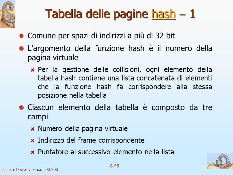 Tabella delle pagine hash  1