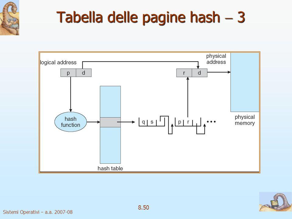 Tabella delle pagine hash  3