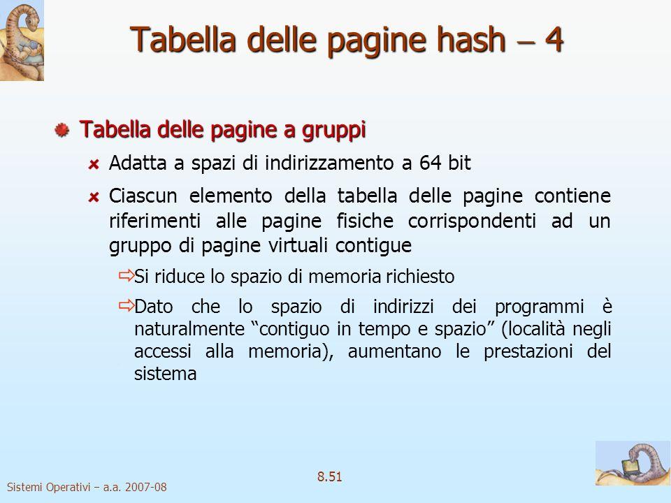 Tabella delle pagine hash  4