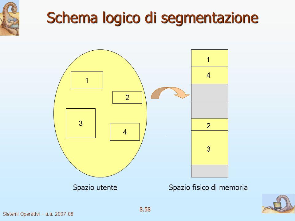Schema logico di segmentazione