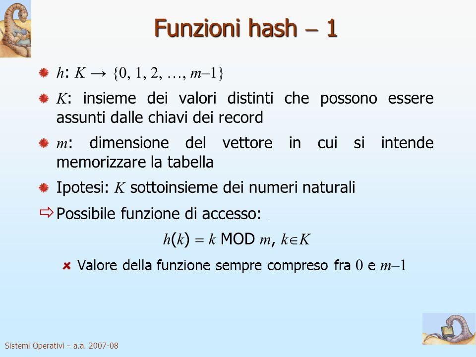 Funzioni hash  1 h: K → {0, 1, 2, …, m–1}