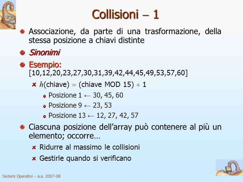 Collisioni  1Associazione, da parte di una trasformazione, della stessa posizione a chiavi distinte.