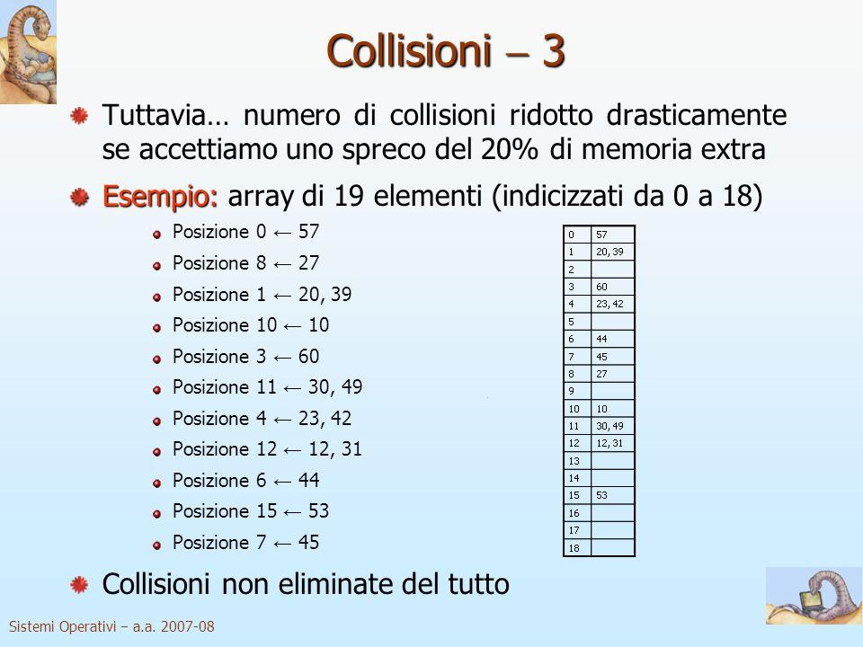Collisioni  3 Tuttavia… numero di collisioni ridotto drasticamente se accettiamo uno spreco del 20% di memoria extra.