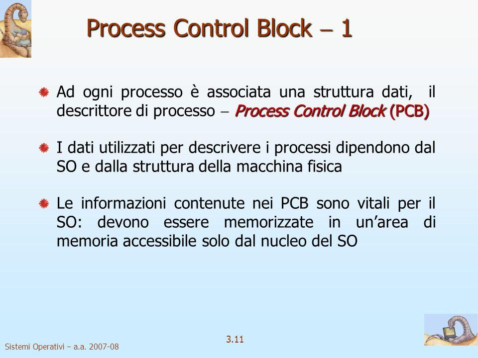 Process Control Block  1