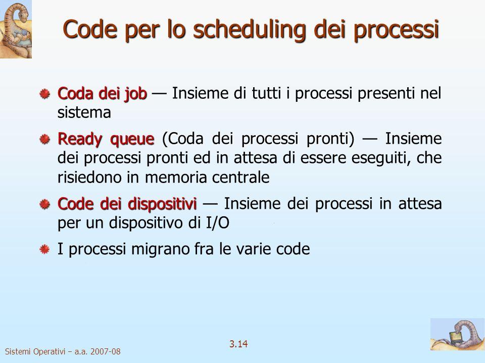 Code per lo scheduling dei processi