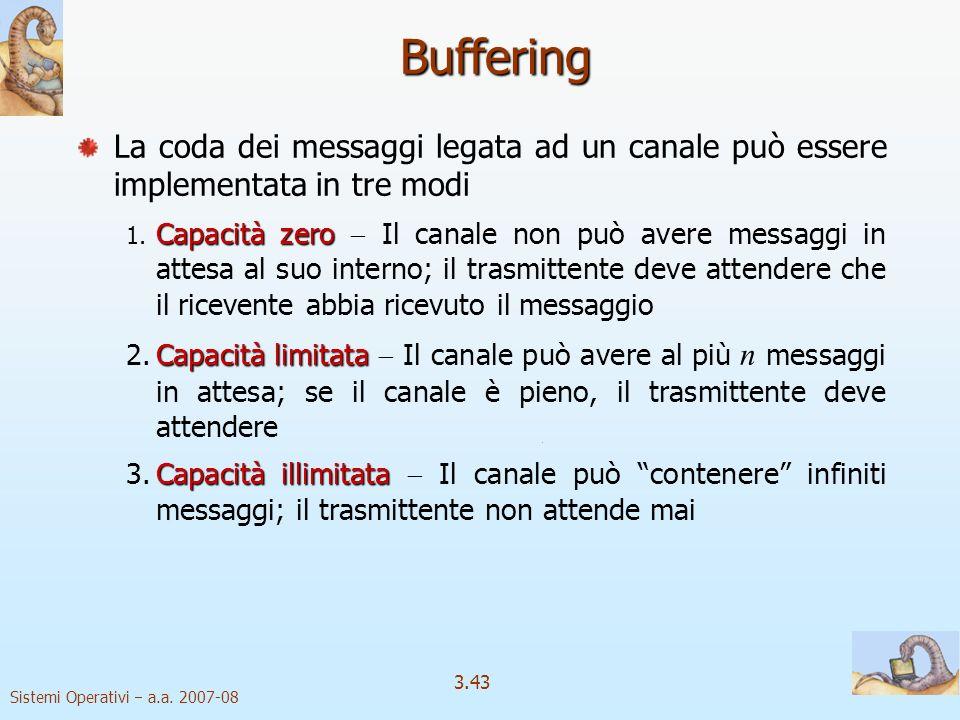 Buffering La coda dei messaggi legata ad un canale può essere implementata in tre modi.