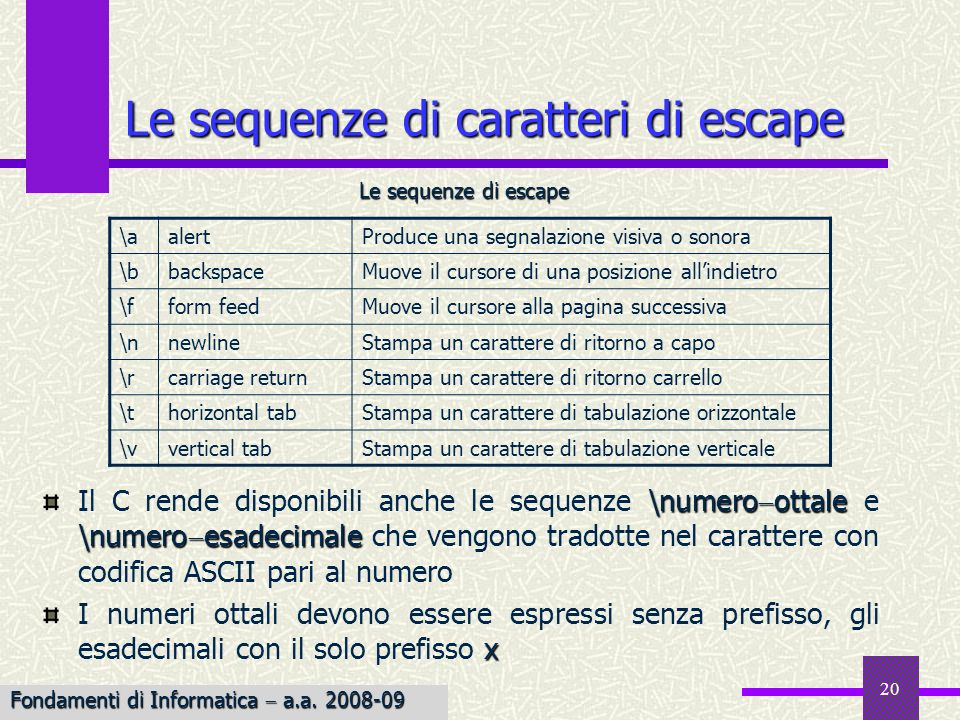 Le sequenze di caratteri di escape