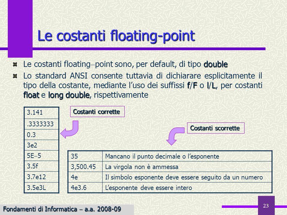 Le costanti floating-point