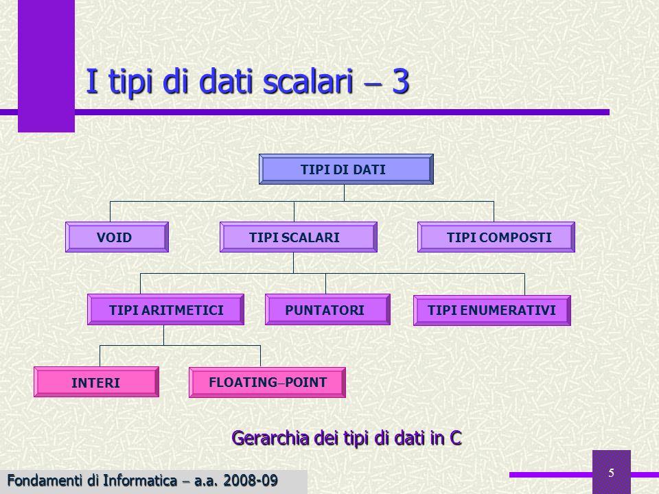 I tipi di dati scalari  3 Gerarchia dei tipi di dati in C
