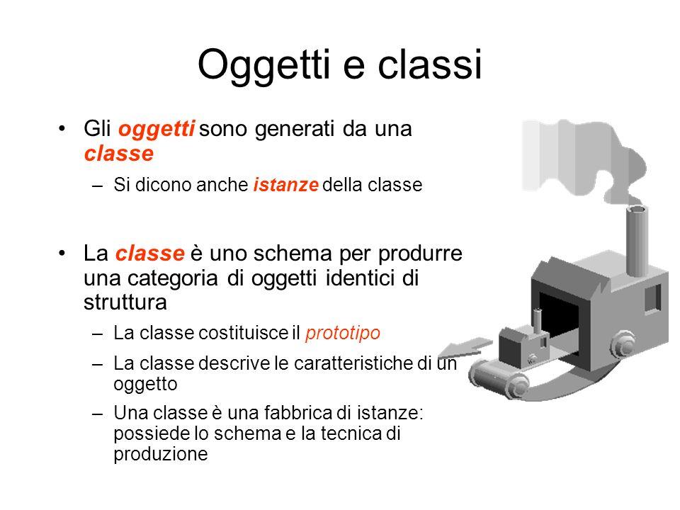 Oggetti e classi Gli oggetti sono generati da una classe
