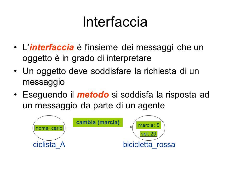 Interfaccia L'interfaccia è l'insieme dei messaggi che un oggetto è in grado di interpretare.