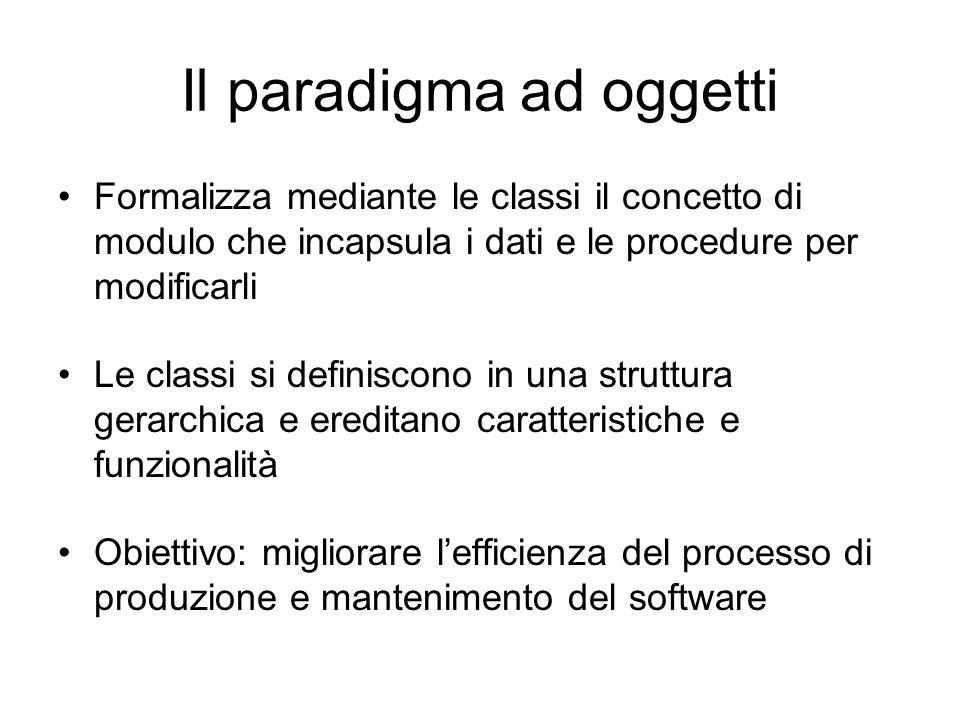 Il paradigma ad oggetti