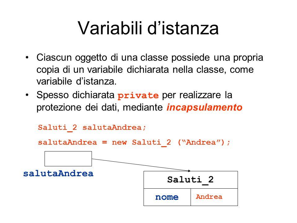 Variabili d'istanza Ciascun oggetto di una classe possiede una propria copia di un variabile dichiarata nella classe, come variabile d'istanza.
