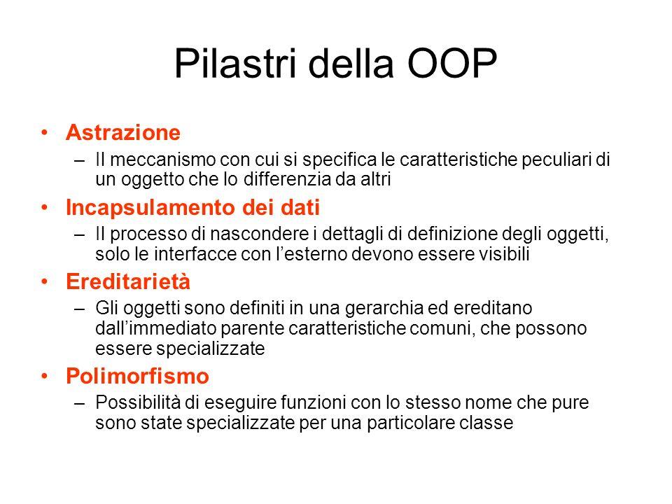 Pilastri della OOP Astrazione Incapsulamento dei dati Ereditarietà