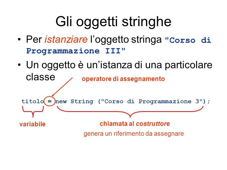 Gli oggetti stringhe Per istanziare l'oggetto stringa Corso di Programmazione III Un oggetto è un'istanza di una particolare classe.