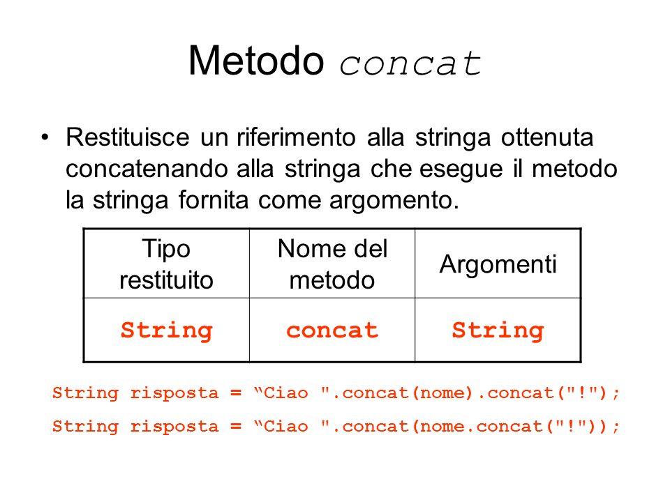 Metodo concat Restituisce un riferimento alla stringa ottenuta concatenando alla stringa che esegue il metodo la stringa fornita come argomento.