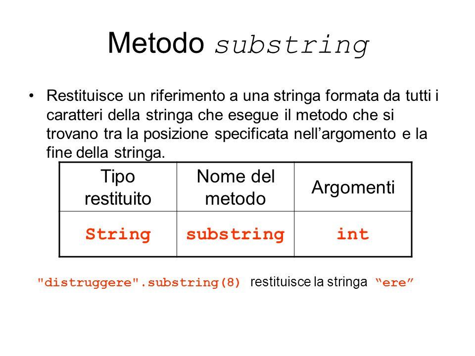 Metodo substring Tipo restituito Nome del metodo Argomenti String