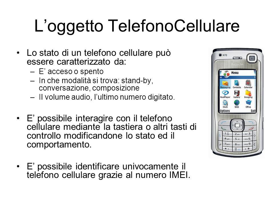 L'oggetto TelefonoCellulare