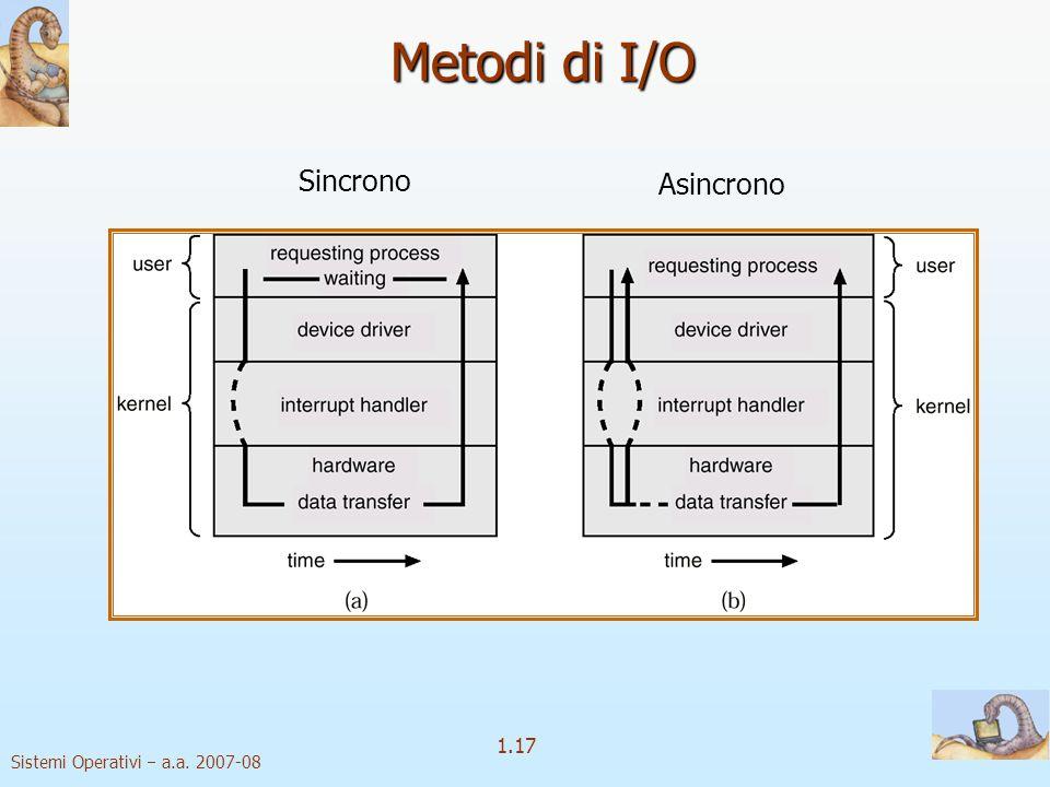 Metodi di I/O Sincrono Asincrono
