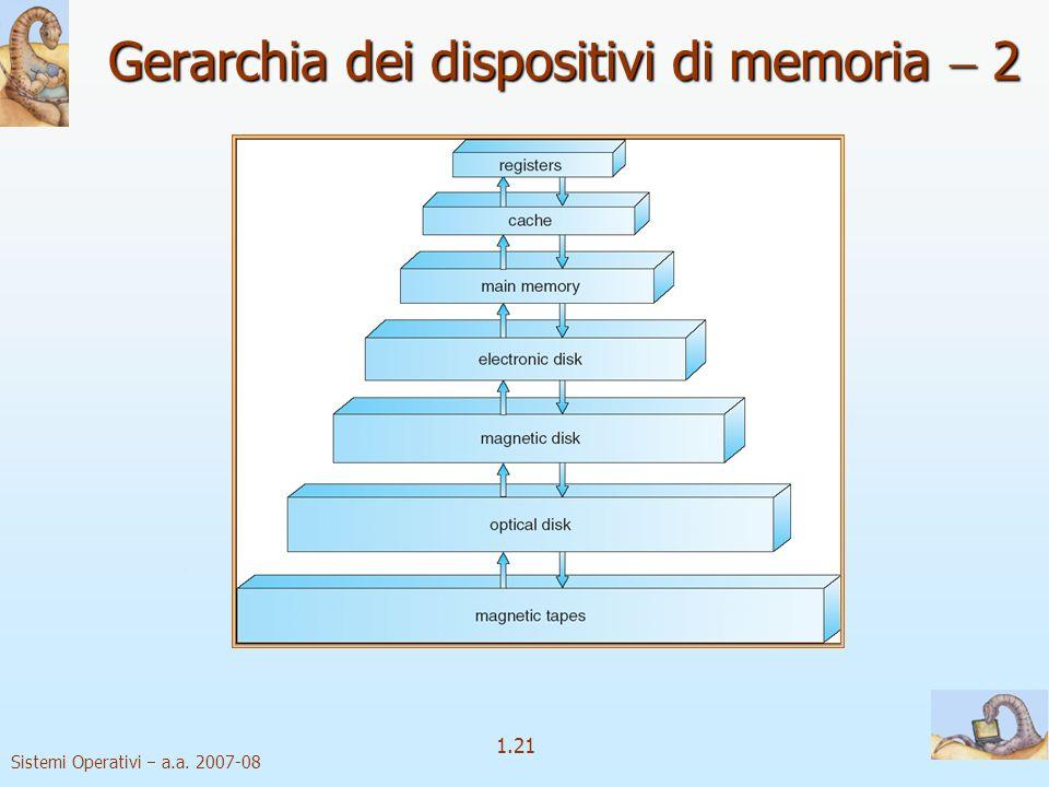 Gerarchia dei dispositivi di memoria  2