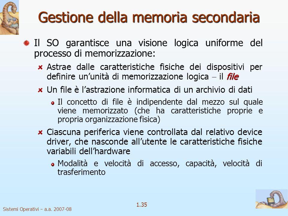 Gestione della memoria secondaria