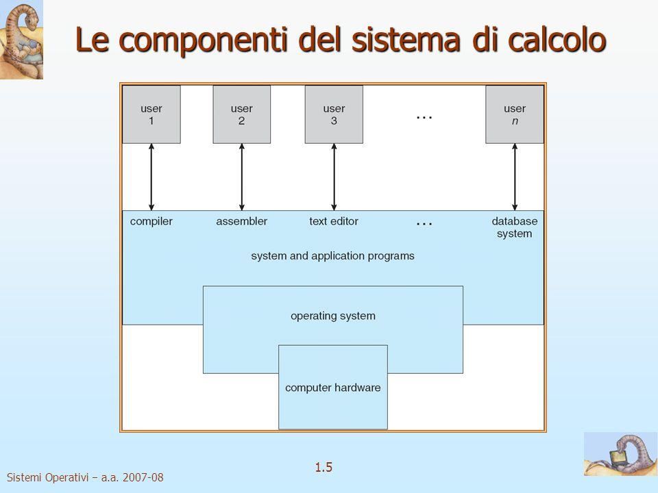 Le componenti del sistema di calcolo