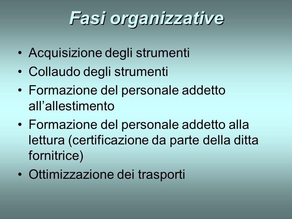 Fasi organizzative Acquisizione degli strumenti