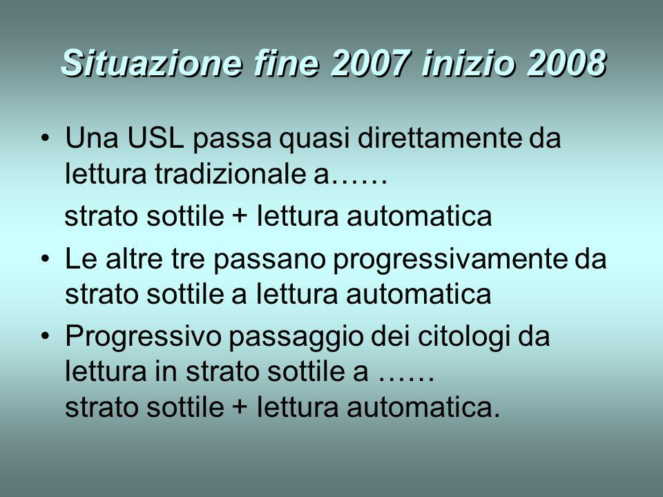 Situazione fine 2007 inizio 2008