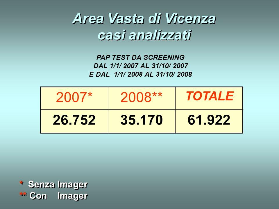 Area Vasta di Vicenza casi analizzati