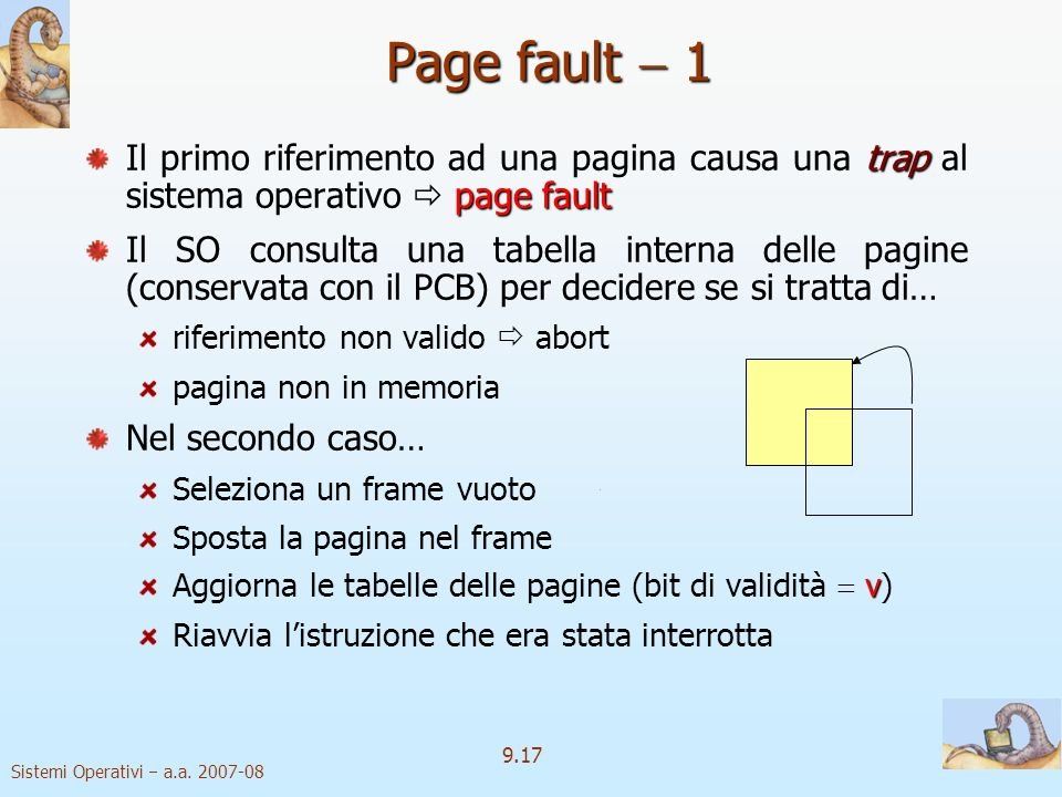 Page fault  1 Il primo riferimento ad una pagina causa una trap al sistema operativo  page fault.