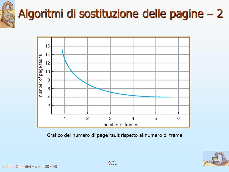 Algoritmi di sostituzione delle pagine  2