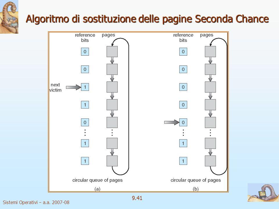 Algoritmo di sostituzione delle pagine Seconda Chance