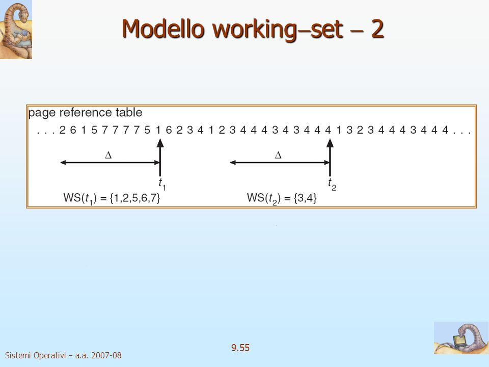 Modello workingset  2