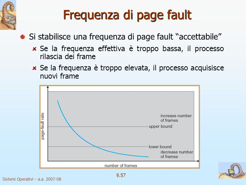 Frequenza di page fault