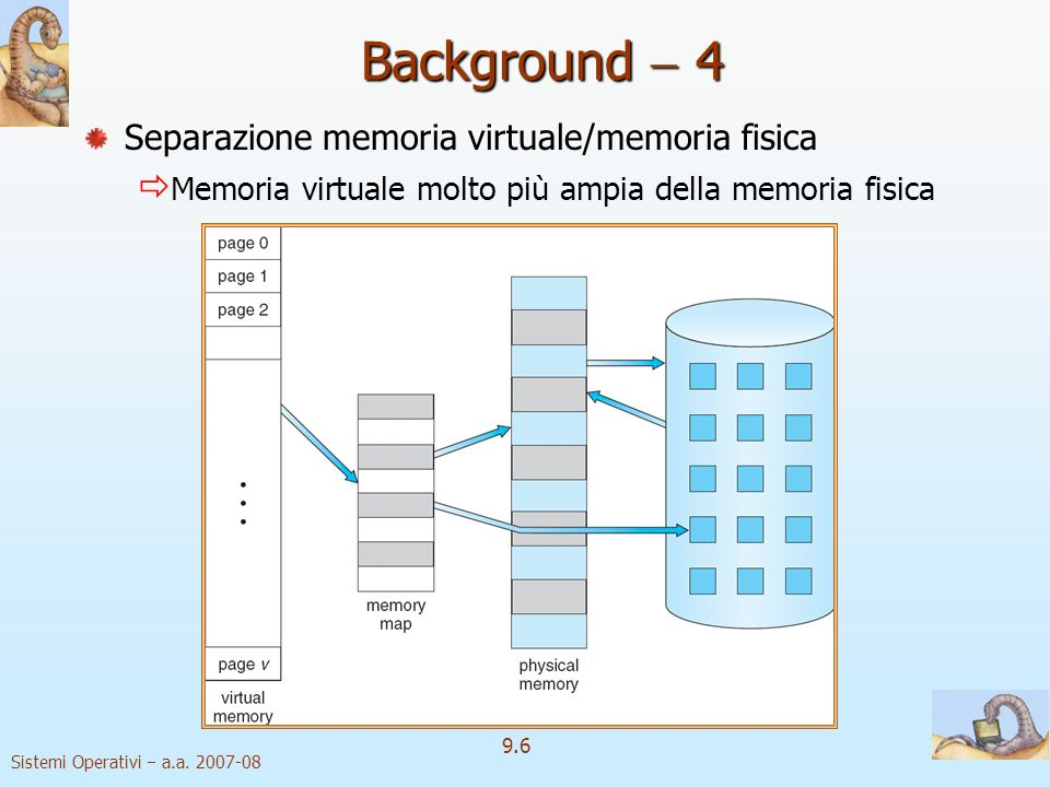 Background  4 Separazione memoria virtuale/memoria fisica
