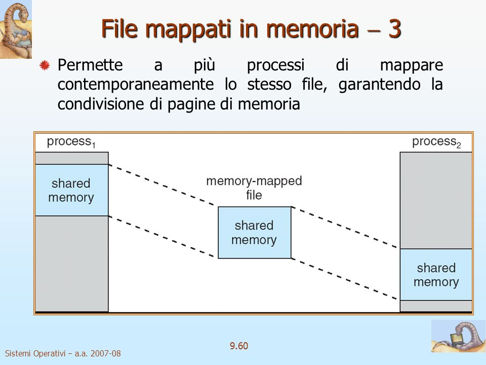 File mappati in memoria  3