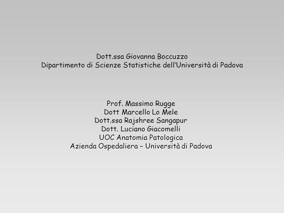 Dott.ssa Giovanna Boccuzzo