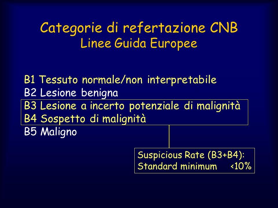 Categorie di refertazione CNB Linee Guida Europee
