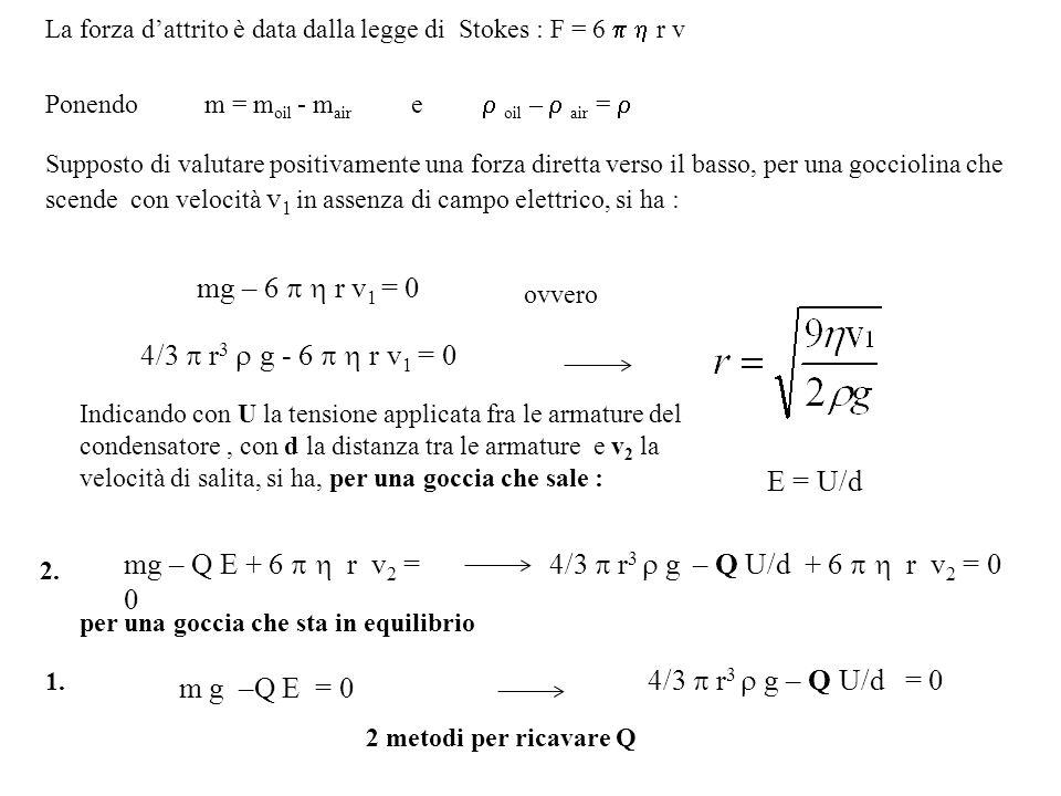 mg – 6 p h r v1 = 0 4/3 p r3 r g - 6 p h r v1 = 0 E = U/d