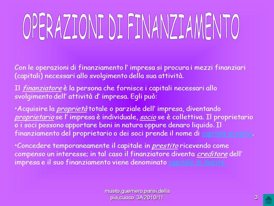 OPERAZIONI DI FINANZIAMENTO