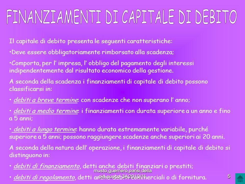 FINANZIAMENTI DI CAPITALE DI DEBITO