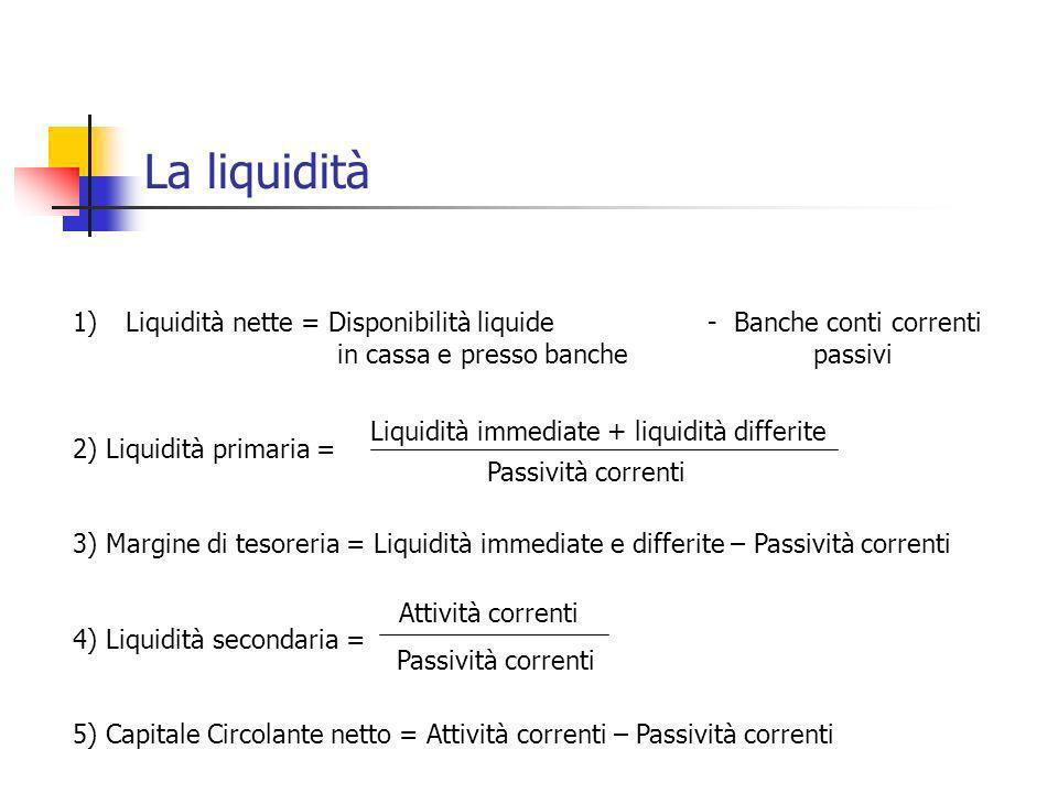La liquidità Liquidità nette = Disponibilità liquide - Banche conti correnti. in cassa e presso banche passivi.
