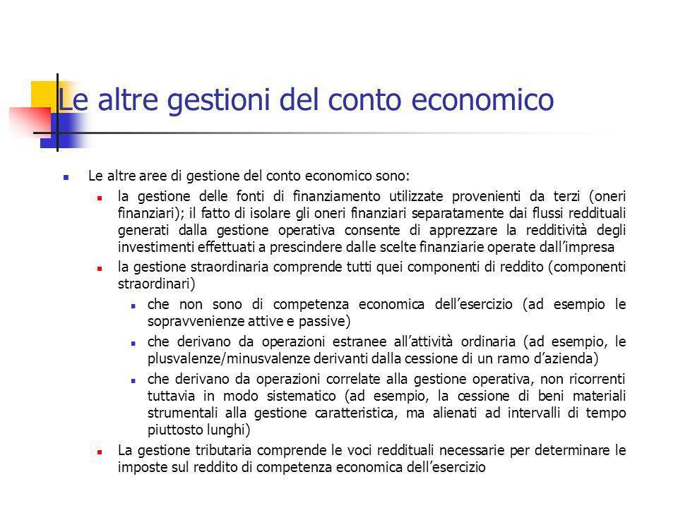Le altre gestioni del conto economico