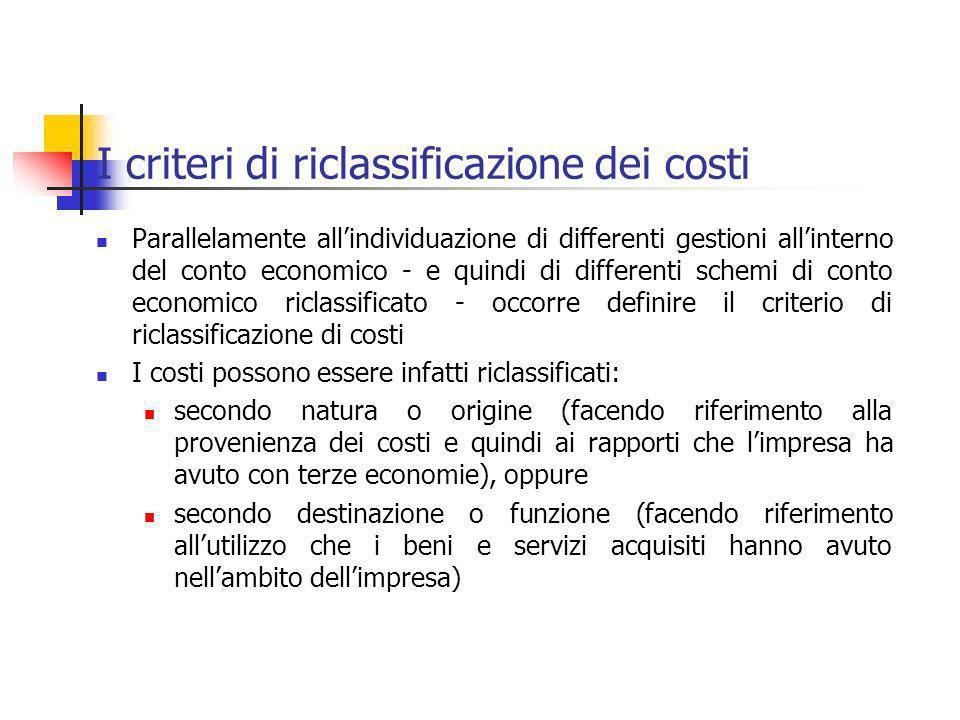 I criteri di riclassificazione dei costi