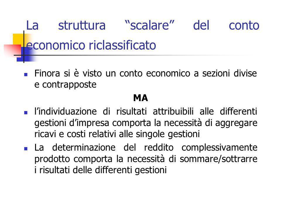 La struttura scalare del conto economico riclassificato