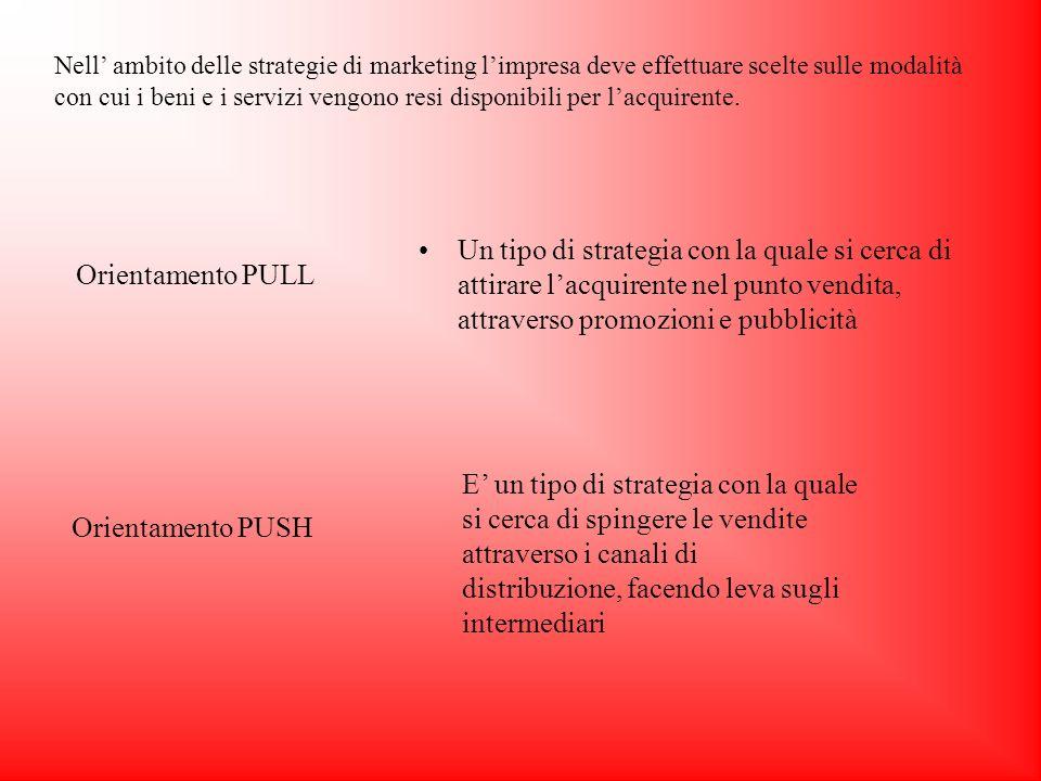 Nell' ambito delle strategie di marketing l'impresa deve effettuare scelte sulle modalità con cui i beni e i servizi vengono resi disponibili per l'acquirente.