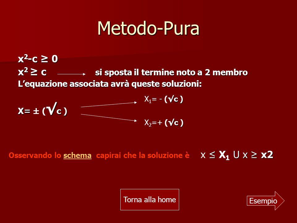 Metodo-Pura x2-c ≥ 0 x2 ≥ c si sposta il termine noto a 2 membro