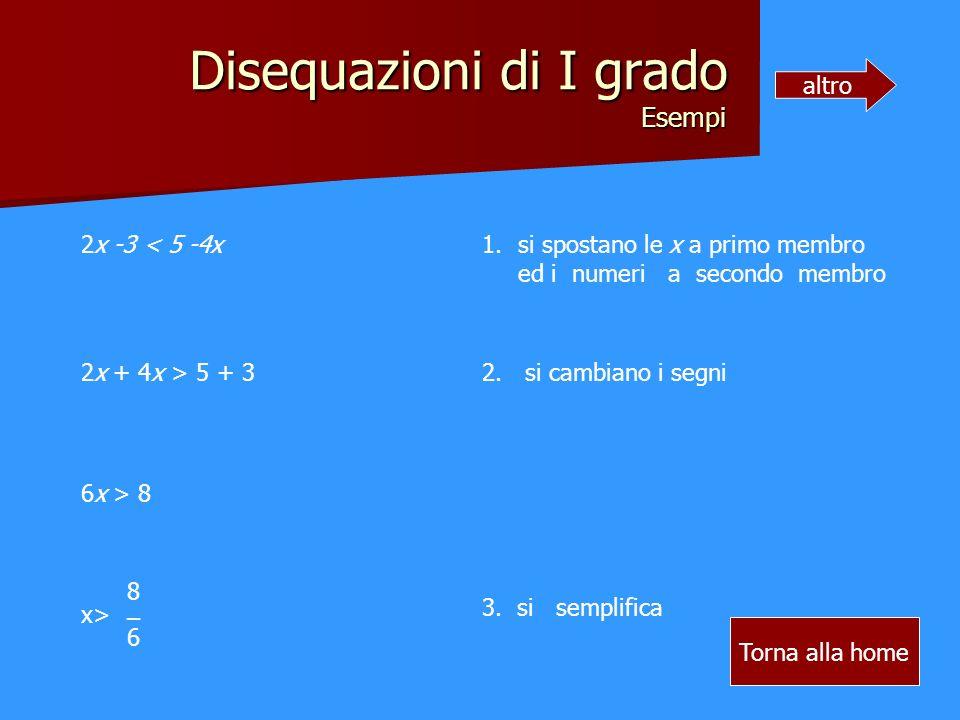 Disequazioni di I grado