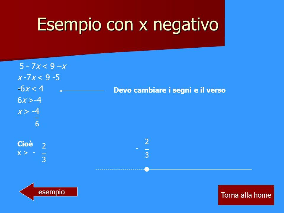 Esempio con x negativo x -7x < 9 -5 -6x < 4 6x >-4 x > -4